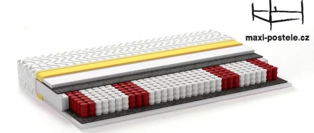 Pružinové matrace jsou stále populární